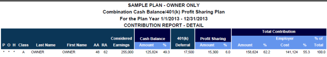 Owner Only Cash Balance Plan - Contribution Report
