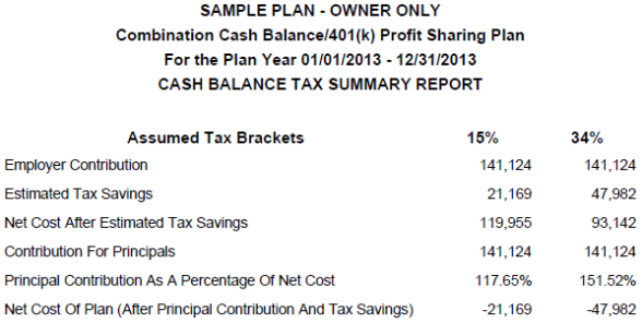 Owner Only Cash Balance Plan - Tax Summary